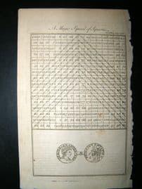A Magic Square of Square's 1768 Antique Print