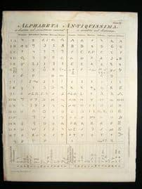 Decorative C1790 Antique Print. Ancient Alphabet 9