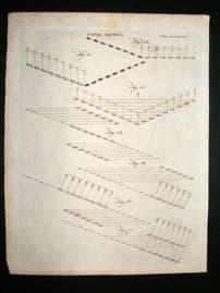 Maritime C1790 Antique Print. Naval Tactics 494