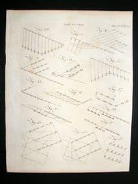 Maritime C1790 Antique Print. Naval Tactics 496