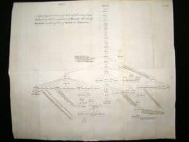Religious C1750 Antique Print. Islam Genealogical Table of Arabs. Ishmael etc