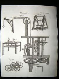 Science & Tech C1790 Antique Print. Mechanics 286