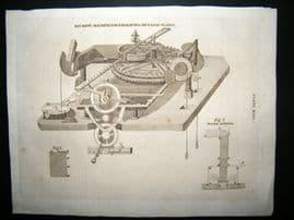 Science & Tech C1790 Antique Print. Rochon's machine for metalic Plates 46
