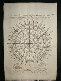 Wind Directions Chart According to Ancients & Moderns: 1711 Copper Plate. Moll