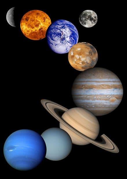 Solar System Planets; Mercury Venus Earth Mars Jupiter Saturn Uranus Neptune. Print/Poster (5269)